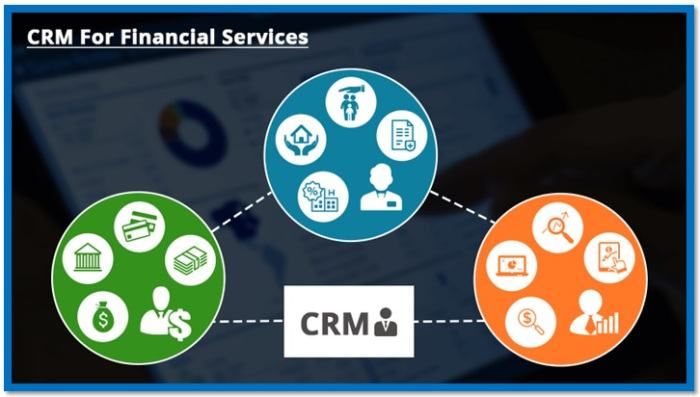 crm-for-financial-industry